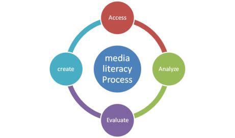 Decision Model Free Essays 1 - 25 - Essays24com